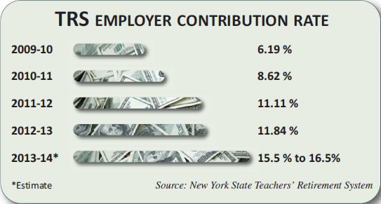 New york state school boards association school district contributions to the state teachers retirement system trs are expected to jump to at least 155 percent for the 2013 14 school year fandeluxe Images